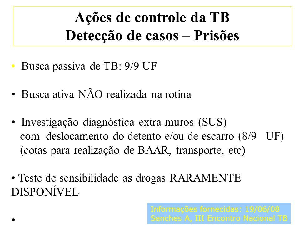 Ações de controle da TB Detecção de casos – Prisões Busca passiva de TB: 9/9 UF Busca ativa NÃO realizada na rotina Investigação diagnóstica extra-mur