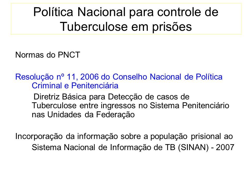 Política Nacional para controle de Tuberculose em prisões Normas do PNCT Resolução nº 11, 2006 do Conselho Nacional de Política Criminal e Penitenciár