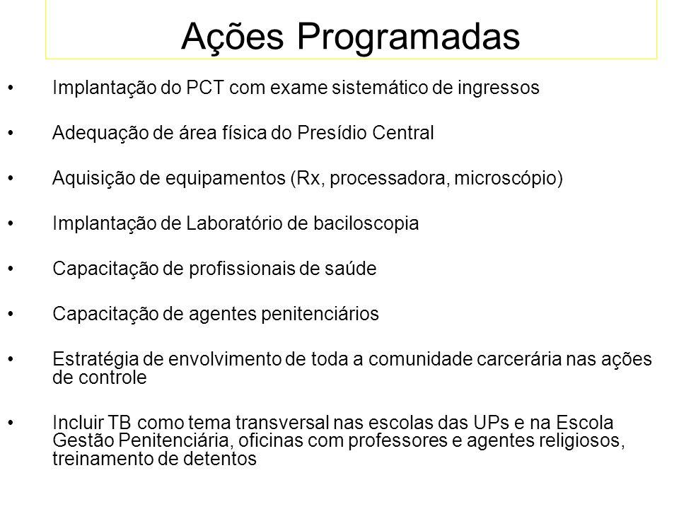 Ações Programadas Implantação do PCT com exame sistemático de ingressos Adequação de área física do Presídio Central Aquisição de equipamentos (Rx, pr