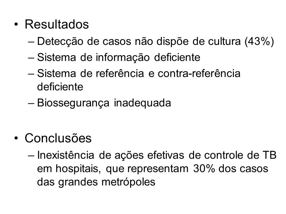 Resultados –Detecção de casos não dispõe de cultura (43%) –Sistema de informação deficiente –Sistema de referência e contra-referência deficiente –Bio