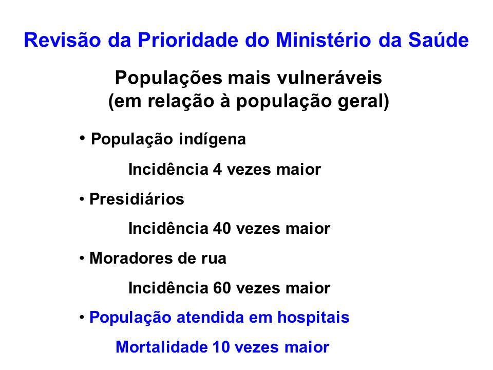 População indígena Incidência 4 vezes maior Presidiários Incidência 40 vezes maior Moradores de rua Incidência 60 vezes maior População atendida em ho