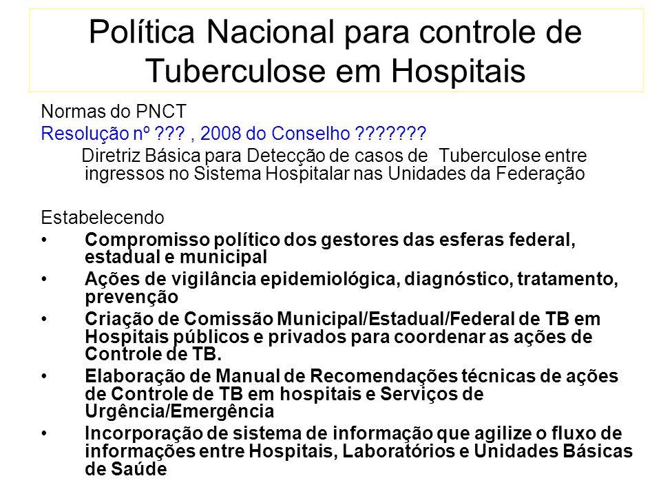 Política Nacional para controle de Tuberculose em Hospitais Normas do PNCT Resolução nº ???, 2008 do Conselho ??????? Diretriz Básica para Detecção de