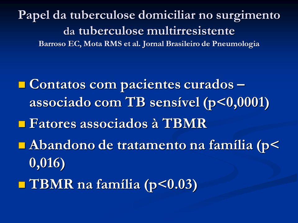 Papel da tuberculose domiciliar no surgimento da tuberculose multirresistente Barroso EC, Mota RMS et al. Jornal Brasileiro de Pneumologia Contatos co