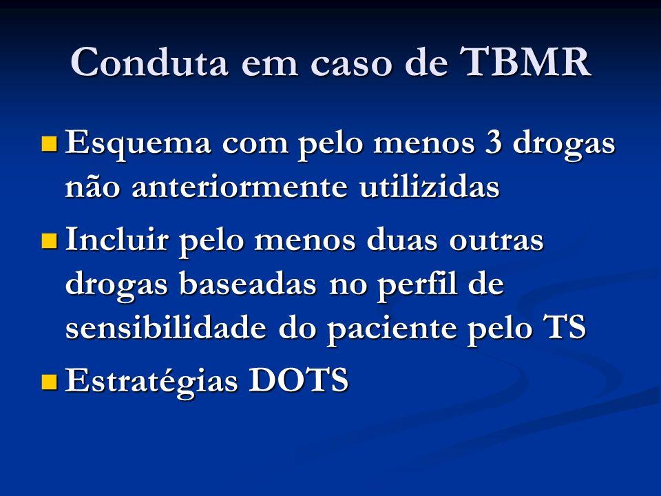 Conduta em caso de TBMR Esquema com pelo menos 3 drogas não anteriormente utilizidas Esquema com pelo menos 3 drogas não anteriormente utilizidas Incl