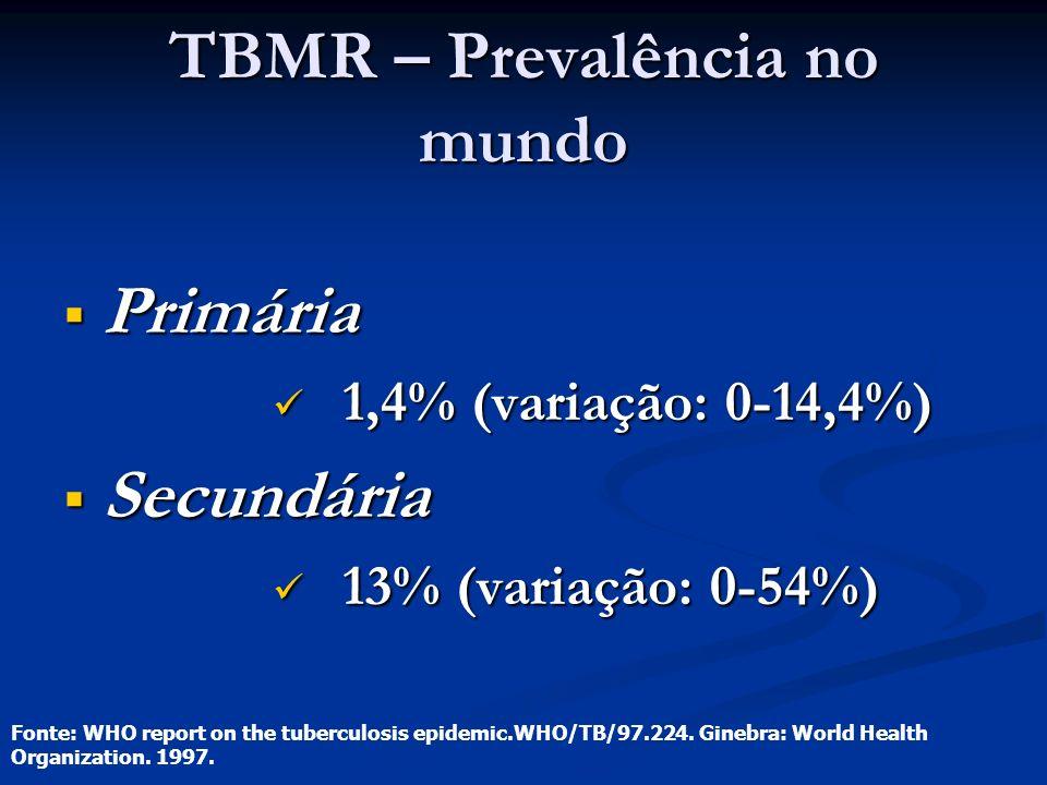 TBMR – Prevalência no mundo Primária Primária 1,4% (variação: 0-14,4%) 1,4% (variação: 0-14,4%) Secundária Secundária 13% (variação: 0-54%) 13% (varia