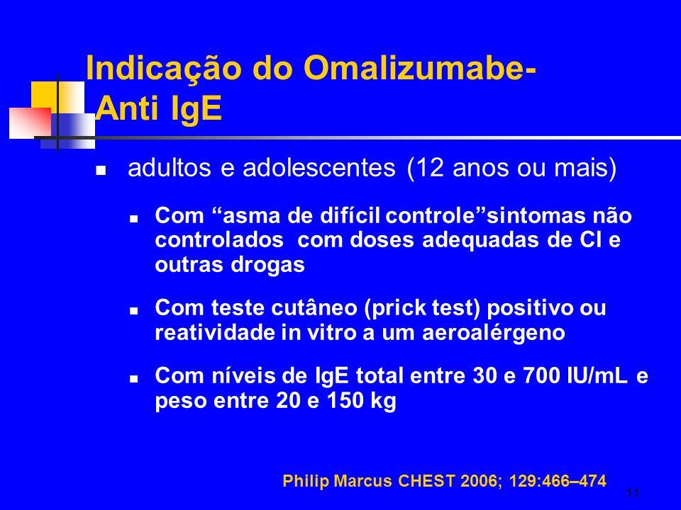 11 Indicação do Omalizumabe- Anti IgE adultos e adolescentes (12 anos ou mais) Com asma de difícil controlesintomas não controlados com doses adequada