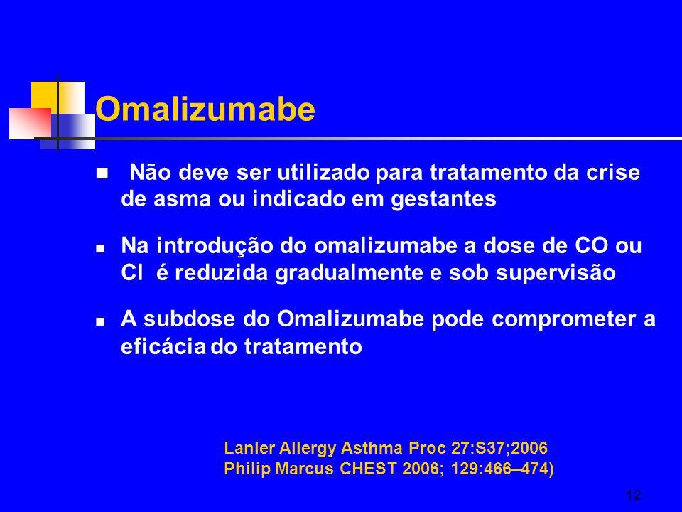 12 Omalizumabe Não deve ser utilizado para tratamento da crise de asma ou indicado em gestantes Na introdução do omalizumabe a dose de CO ou CI é redu