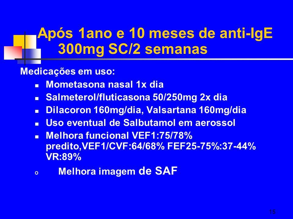 15 Medicações em uso: Mometasona nasal 1x dia Salmeterol/fluticasona 50/250mg 2x dia Dilacoron 160mg/dia, Valsartana 160mg/dia Uso eventual de Salbuta