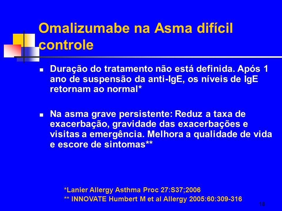 18 Omalizumabe na Asma difícil controle Duração do tratamento não está definida. Após 1 ano de suspensão da anti-IgE, os níveis de IgE retornam ao nor