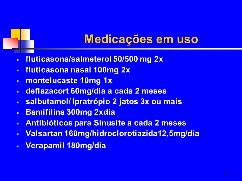 4 fluticasona/salmeterol 50/500 mg 2x fluticasona nasal 100mg 2x montelucaste 10mg 1x deflazacort 60mg/dia a cada 2 meses salbutamol/ Ipratrópio 2 jat