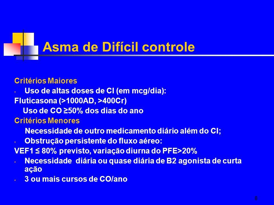 8 Asma de Difícil controle Critérios Maiores Uso de altas doses de CI (em mcg/dia): Fluticasona (>1000AD, >400Cr) Uso de CO 50% dos dias do ano Critér