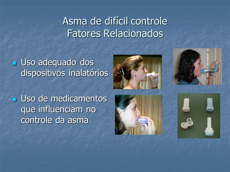 Asma de difícil controle Fatores Relacionados Uso adequado dos dispositivos inalatórios Uso adequado dos dispositivos inalatórios Uso de medicamentos