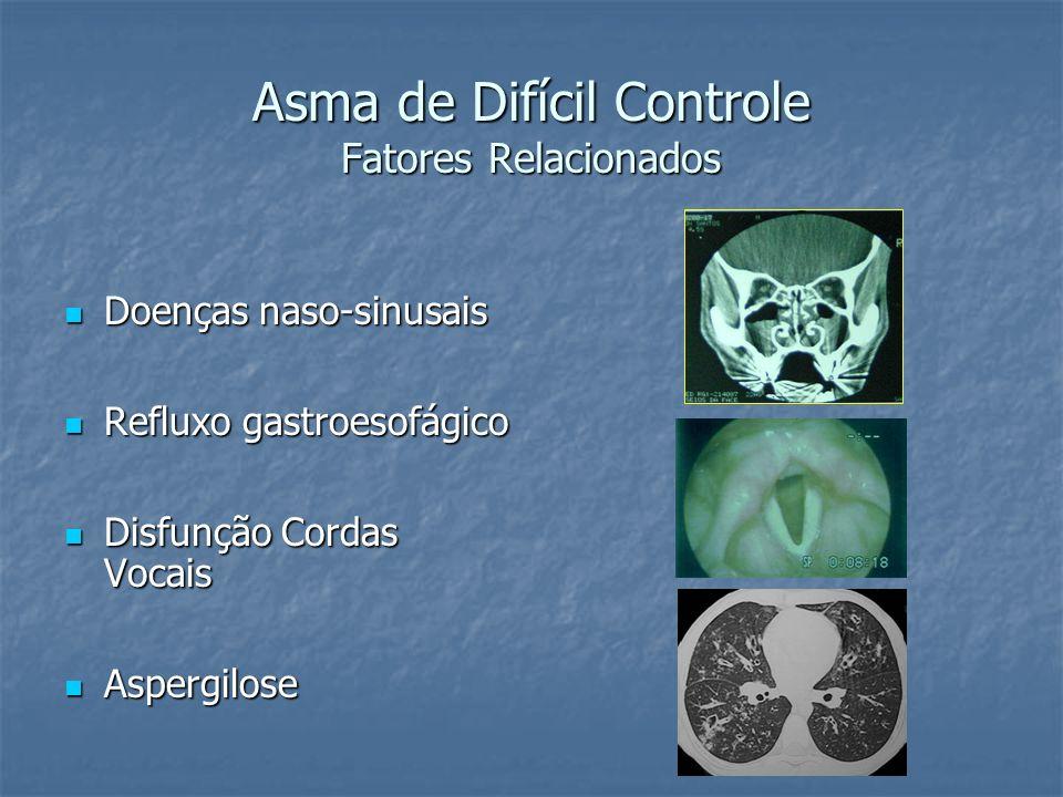 Asma de Difícil Controle Fatores Relacionados Doenças naso-sinusais Doenças naso-sinusais Refluxo gastroesofágico Refluxo gastroesofágico Disfunção Co