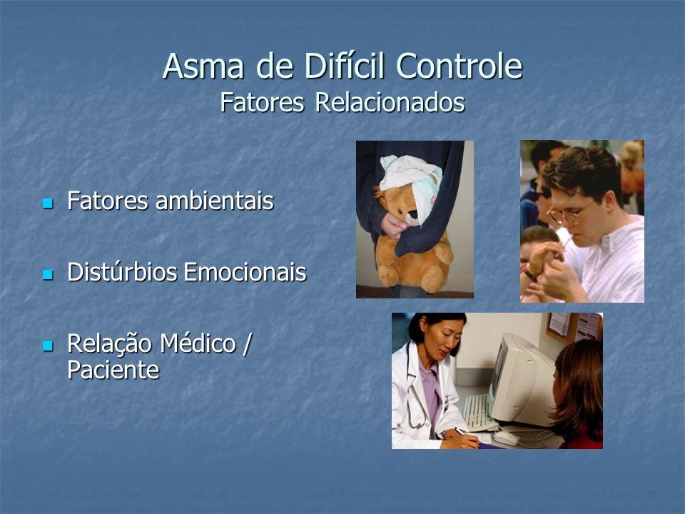 Asma de Difícil Controle Fatores Relacionados Fatores ambientais Fatores ambientais Distúrbios Emocionais Distúrbios Emocionais Relação Médico / Pacie