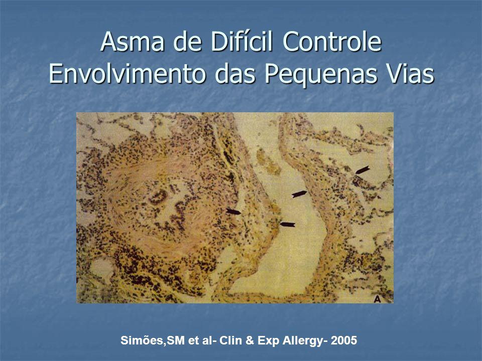 Asma de Difícil Controle Envolvimento das Pequenas Vias Simões,SM et al- Clin & Exp Allergy- 2005