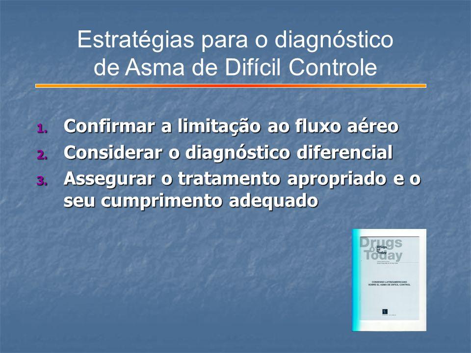 1. Confirmar a limitação ao fluxo aéreo 2. Considerar o diagnóstico diferencial 3. Assegurar o tratamento apropriado e o seu cumprimento adequado Estr