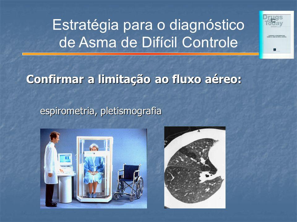 Confirmar a limitação ao fluxo aéreo: Confirmar a limitação ao fluxo aéreo: espirometria, pletismografia Estratégia para o diagnóstico de Asma de Difí