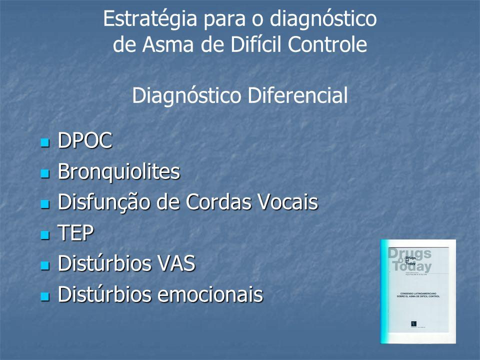 Estratégia para o diagnóstico de Asma de Difícil Controle Diagnóstico Diferencial DPOC DPOC Bronquiolites Bronquiolites Disfunção de Cordas Vocais Dis