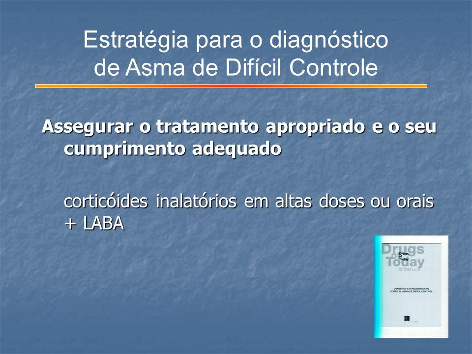 Assegurar o tratamento apropriado e o seu cumprimento adequado Assegurar o tratamento apropriado e o seu cumprimento adequado corticóides inalatórios