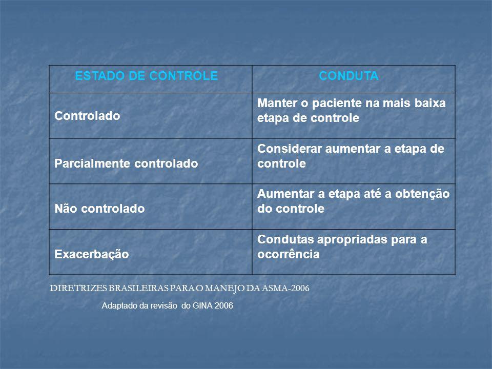 ESTADO DE CONTROLE CONDUTA Controlado Manter o paciente na mais baixa etapa de controle Parcialmente controlado Considerar aumentar a etapa de control