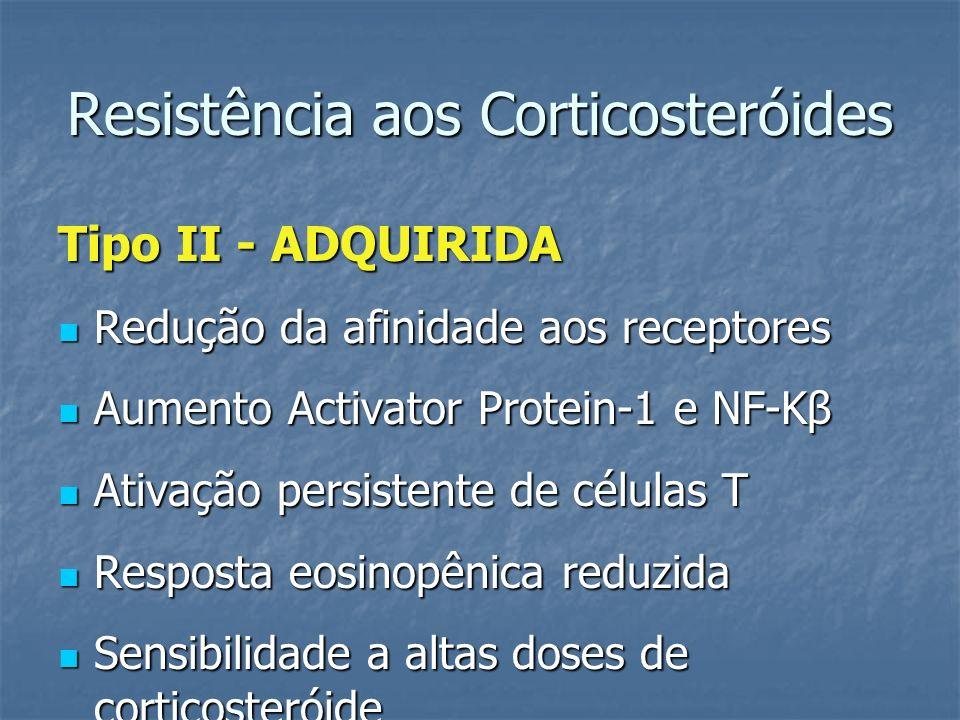 Resistência aos Corticosteróides Tipo II - ADQUIRIDA Redução da afinidade aos receptores Redução da afinidade aos receptores Aumento Activator Protein