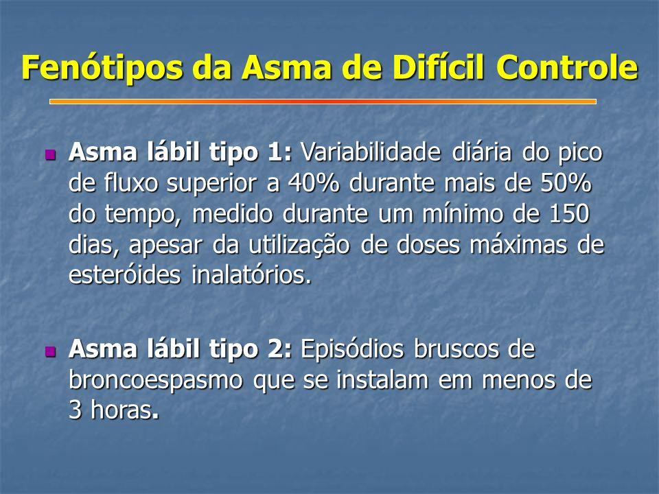 Fenótipos da Asma de Difícil Controle Asma lábil tipo 1: Variabilidade diária do pico de fluxo superior a 40% durante mais de 50% do tempo, medido dur
