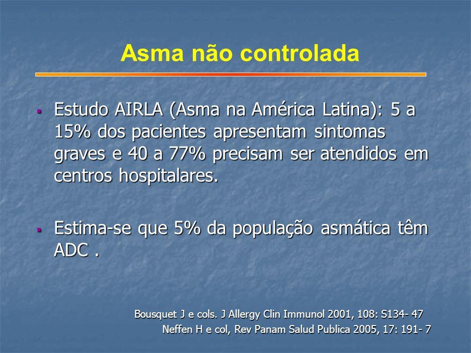 Estudo AIRLA (Asma na América Latina): 5 a 15% dos pacientes apresentam sintomas graves e 40 a 77% precisam ser atendidos em centros hospitalares. Est