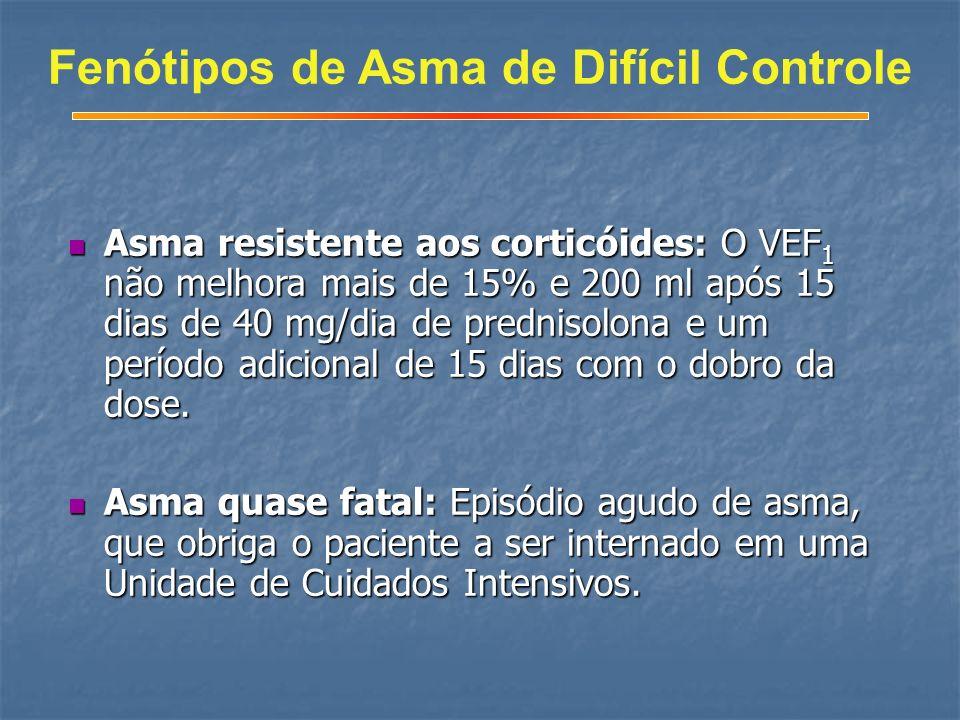Asma resistente aos corticóides: O VEF 1 não melhora mais de 15% e 200 ml após 15 dias de 40 mg/dia de prednisolona e um período adicional de 15 dias