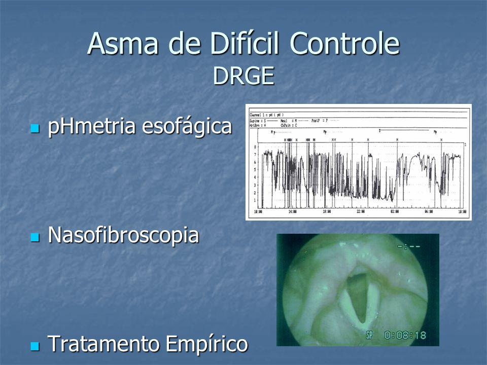 Asma de Difícil Controle DRGE pHmetria esofágica pHmetria esofágica Nasofibroscopia Nasofibroscopia Tratamento Empírico Tratamento Empírico