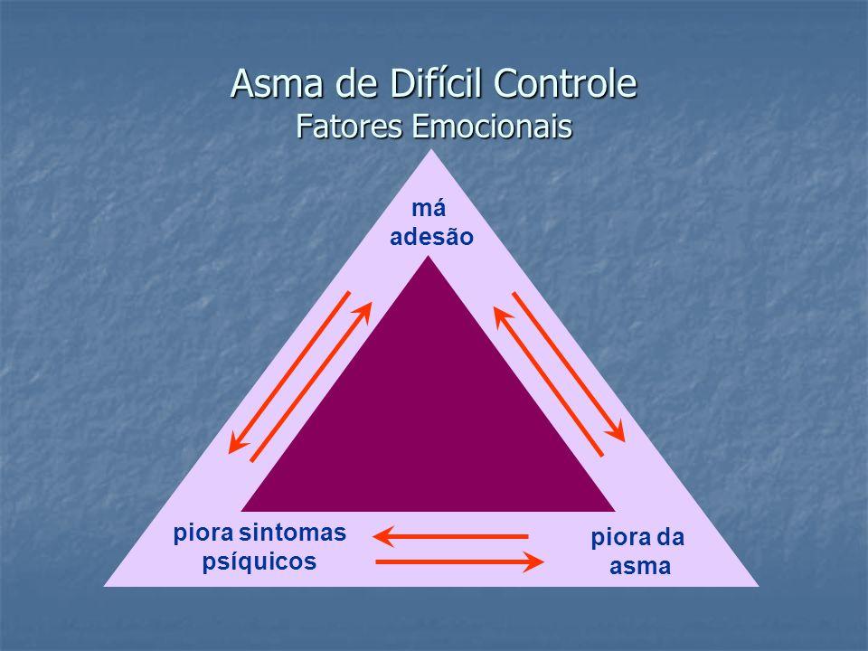 Asma de Difícil Controle Fatores Emocionais má adesão piora da asma piora sintomas psíquicos