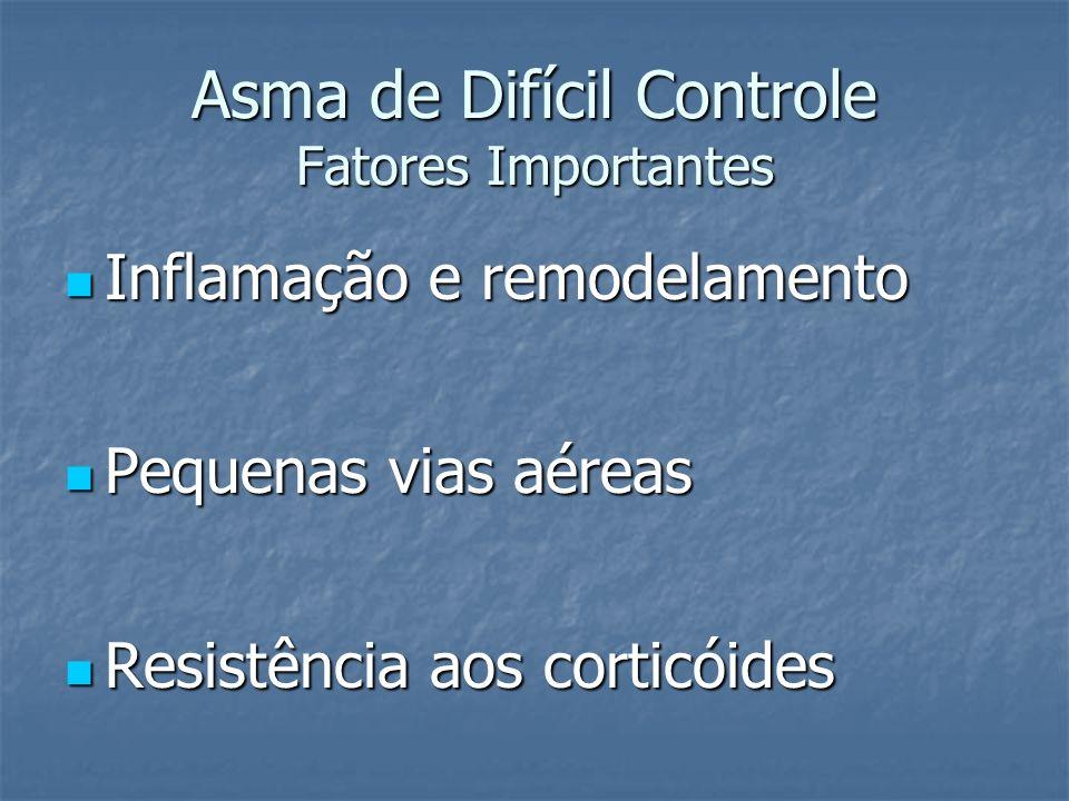 Asma de Difícil Controle Fatores Importantes Inflamação e remodelamento Inflamação e remodelamento Pequenas vias aéreas Pequenas vias aéreas Resistênc