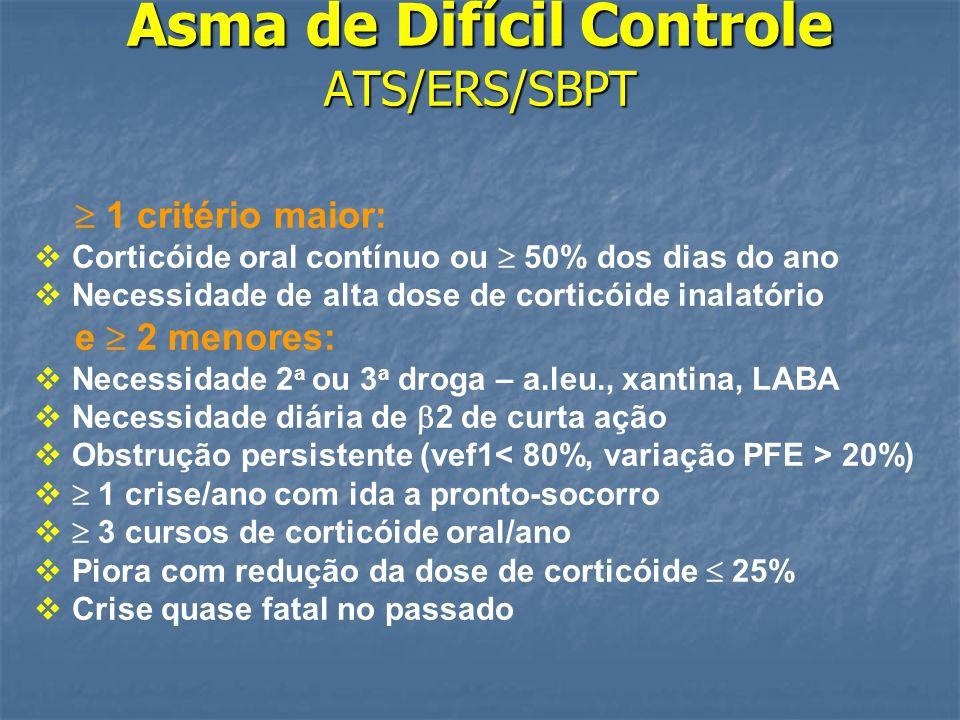 Asma de Difícil Controle ATS/ERS/SBPT 1 critério maior: Corticóide oral contínuo ou 50% dos dias do ano Necessidade de alta dose de corticóide inalató
