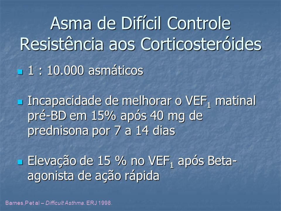 Asma de Difícil Controle Resistência aos Corticosteróides 1 : 10.000 asmáticos 1 : 10.000 asmáticos Incapacidade de melhorar o VEF 1 matinal pré-BD em
