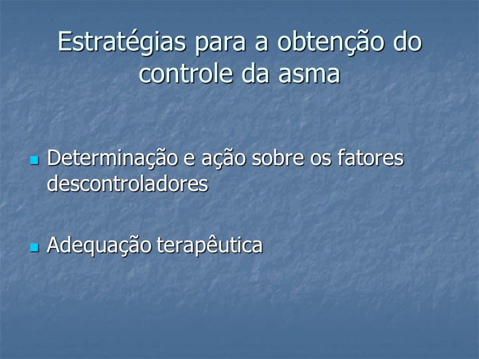 Estratégias para a obtenção do controle da asma Determinação e ação sobre os fatores descontroladores Determinação e ação sobre os fatores descontrola