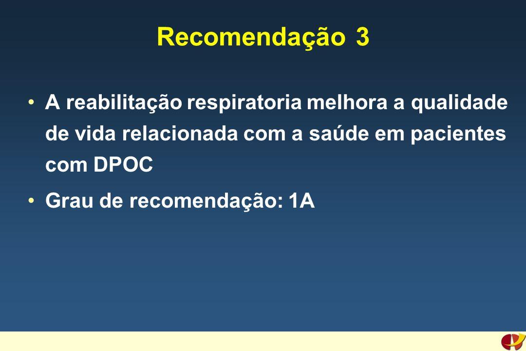 Recomendação 3 A reabilitação respiratoria melhora a qualidade de vida relacionada com a saúde em pacientes com DPOC Grau de recomendação: 1A