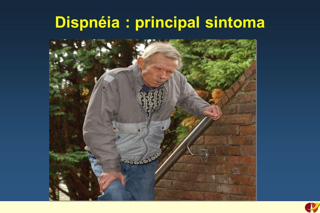 Dispnéia : principal sintoma