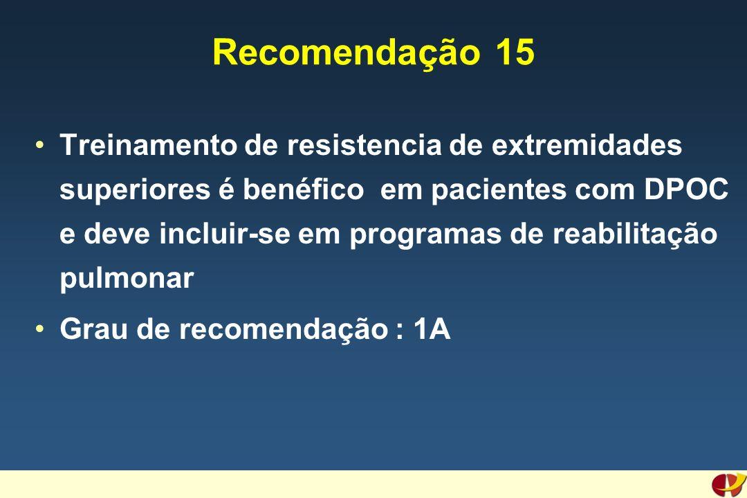 Recomendação 15 Treinamento de resistencia de extremidades superiores é benéfico em pacientes com DPOC e deve incluir-se em programas de reabilitação pulmonar Grau de recomendação : 1A