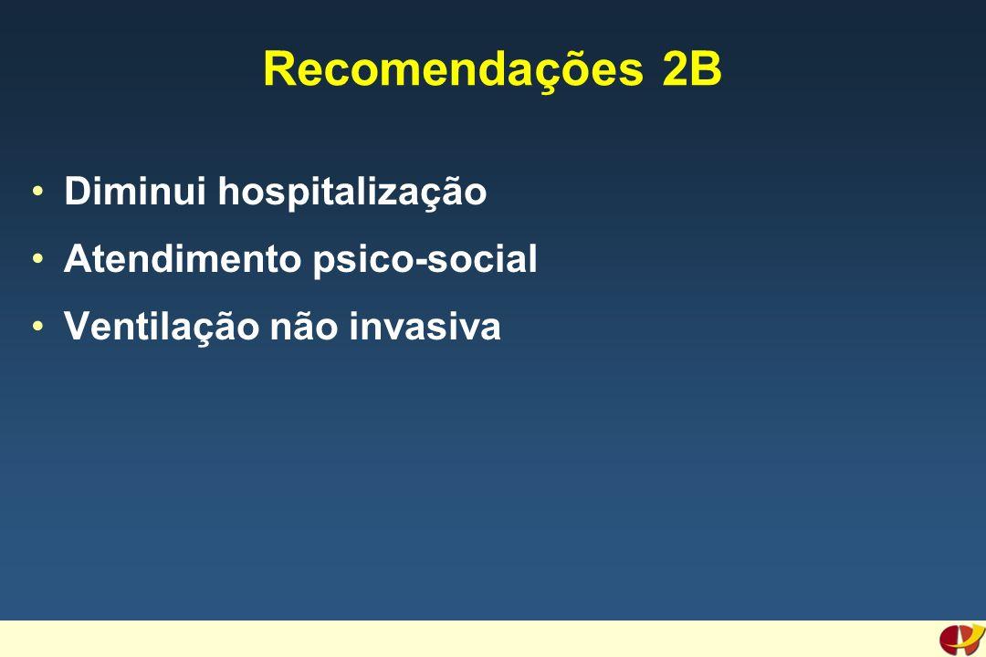 Recomendações 2B Diminui hospitalização Atendimento psico-social Ventilação não invasiva