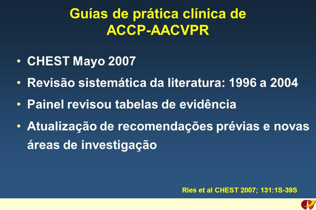 Guías de prática clínica de ACCP-AACVPR CHEST Mayo 2007 Revisão sistemática da literatura: 1996 a 2004 Painel revisou tabelas de evidência Atualização de recomendações prévias e novas áreas de investigação Ries et al CHEST 2007; 131:1S-39S