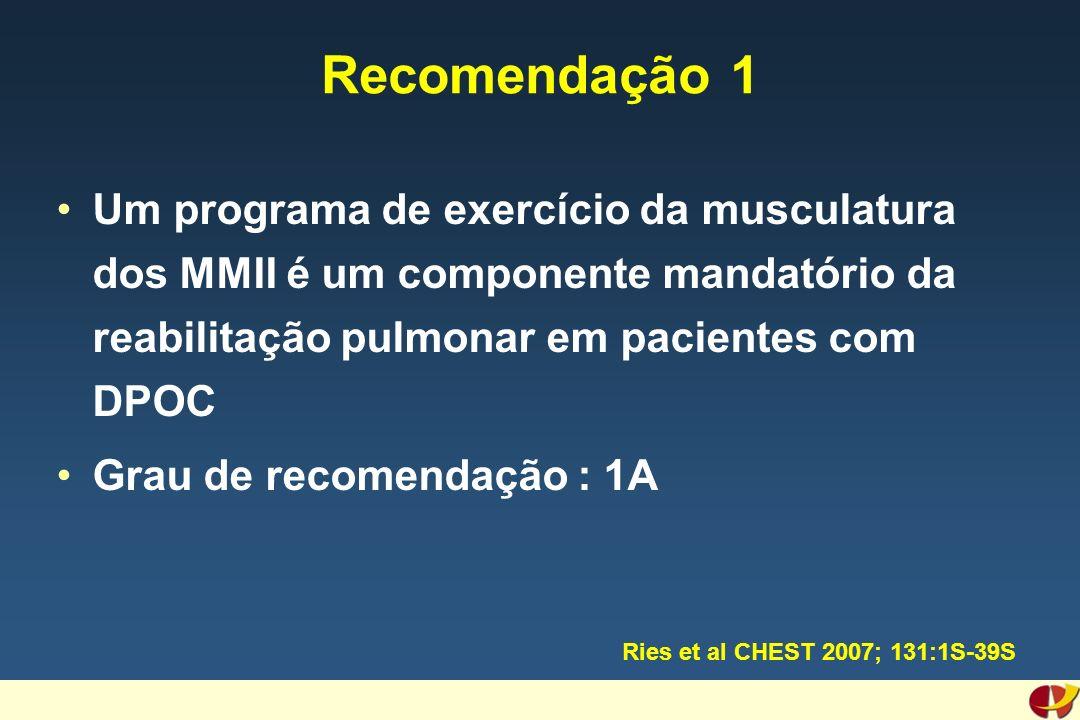 Recomendação 1 Um programa de exercício da musculatura dos MMII é um componente mandatório da reabilitação pulmonar em pacientes com DPOC Grau de recomendação : 1A Ries et al CHEST 2007; 131:1S-39S