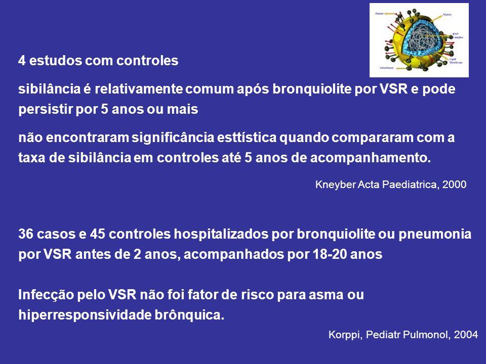 4 estudos com controles sibilância é relativamente comum após bronquiolite por VSR e pode persistir por 5 anos ou mais não encontraram significância esttística quando compararam com a taxa de sibilância em controles até 5 anos de acompanhamento.