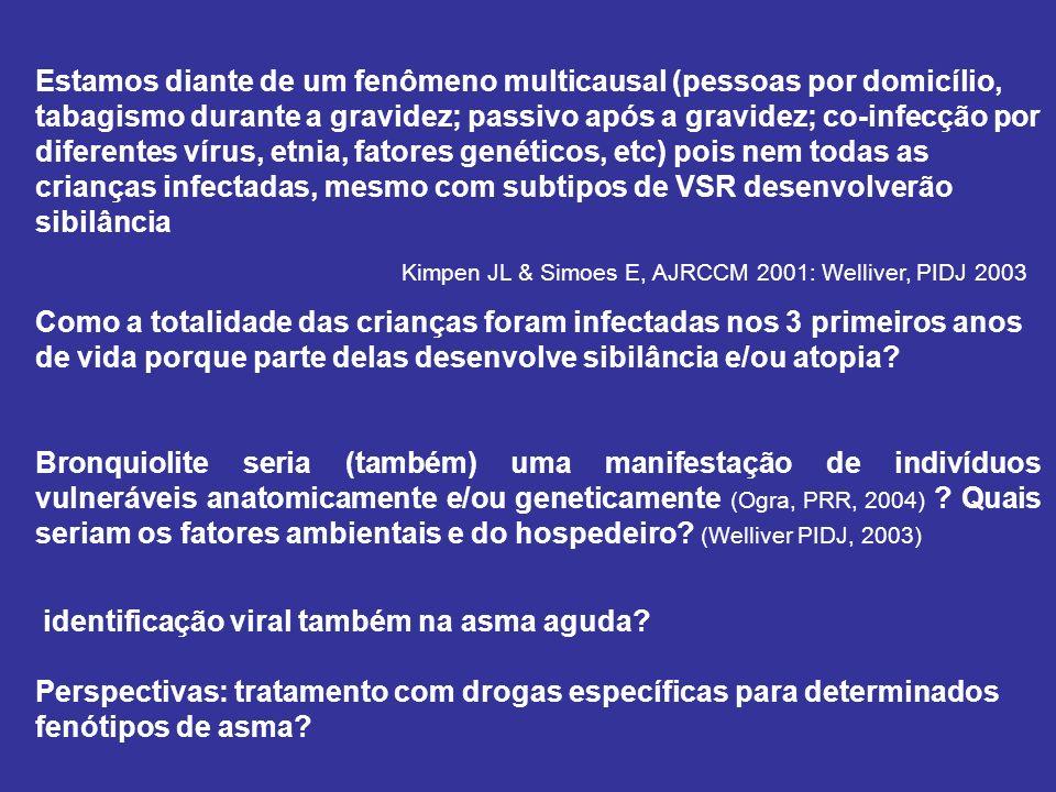 Estamos diante de um fenômeno multicausal (pessoas por domicílio, tabagismo durante a gravidez; passivo após a gravidez; co-infecção por diferentes vírus, etnia, fatores genéticos, etc) pois nem todas as crianças infectadas, mesmo com subtipos de VSR desenvolverão sibilância Kimpen JL & Simoes E, AJRCCM 2001: Welliver, PIDJ 2003 Como a totalidade das crianças foram infectadas nos 3 primeiros anos de vida porque parte delas desenvolve sibilância e/ou atopia.