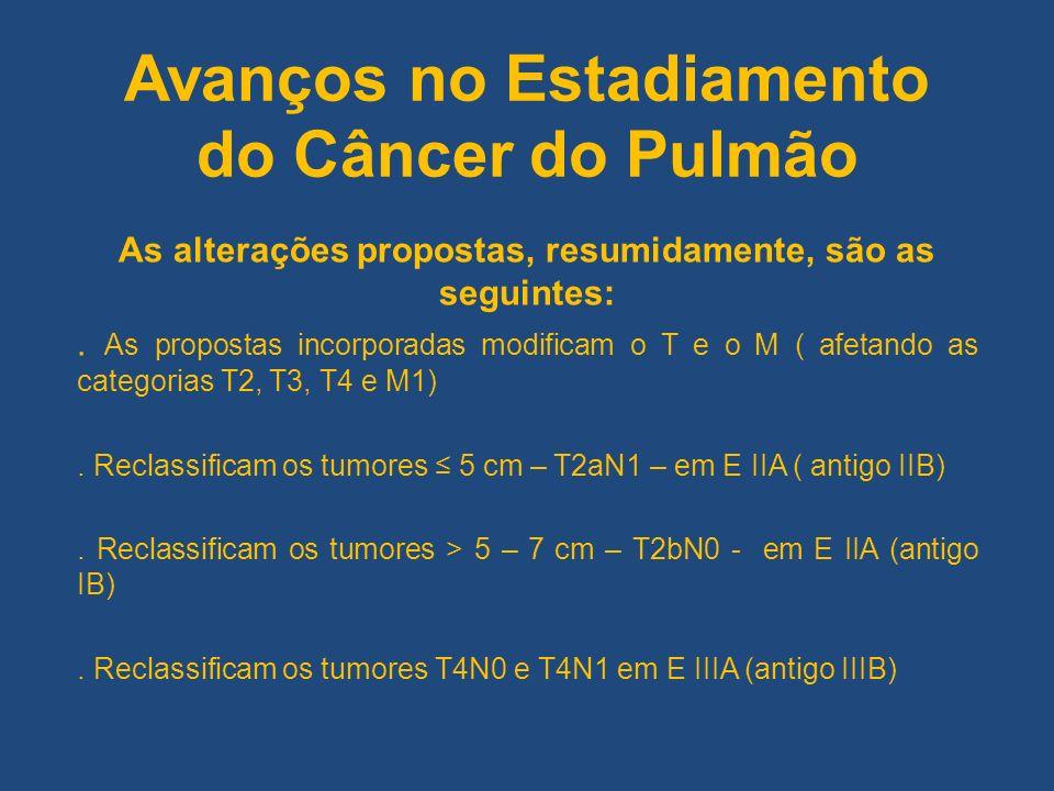 Avanços no Estadiamento do Câncer do Pulmão As alterações propostas, resumidamente, são as seguintes:. As propostas incorporadas modificam o T e o M (
