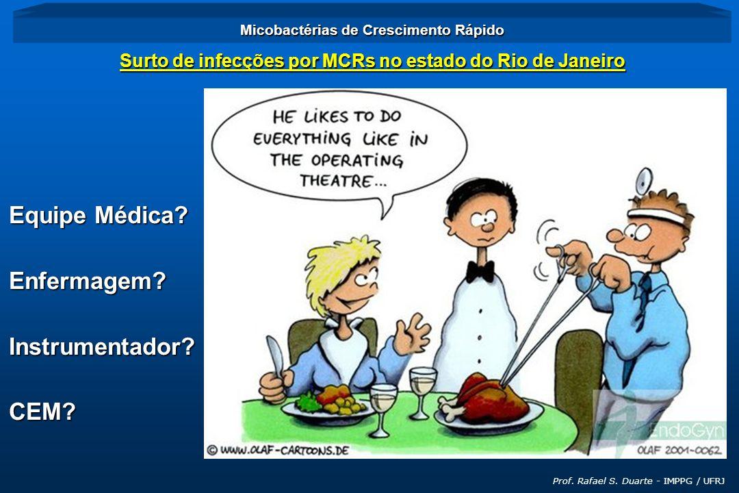 Micobactérias de Crescimento Rápido Surto de infecções por MCRs no estado do Rio de Janeiro Prof. Rafael S. Duarte - IMPPG / UFRJ Micobactérias de Cre