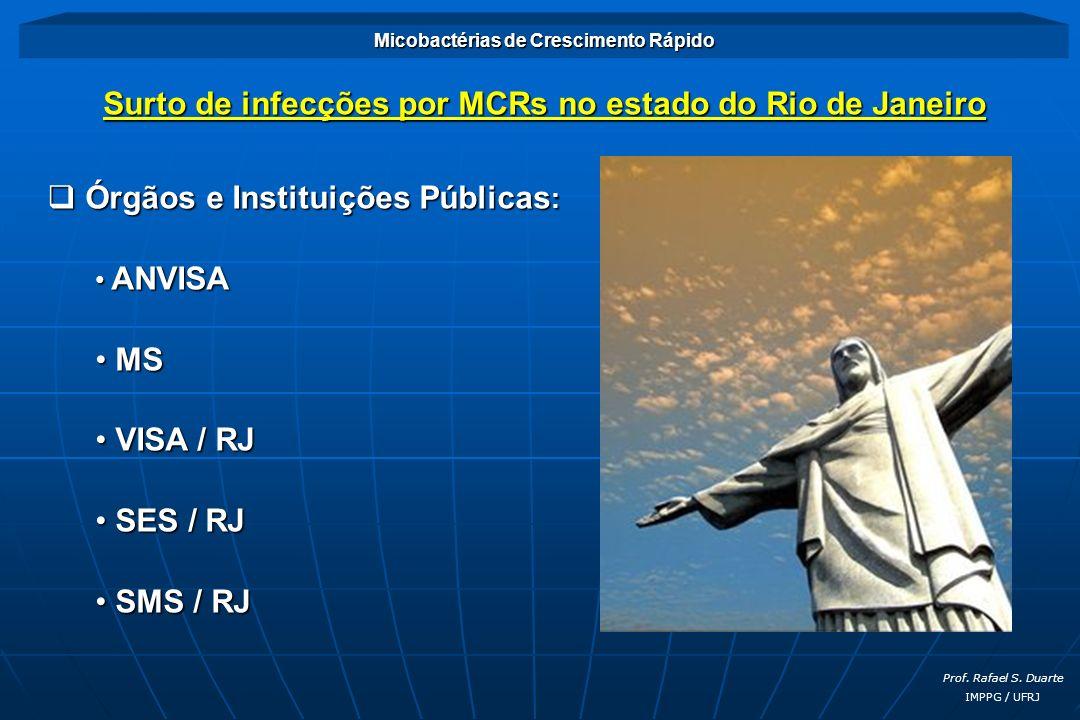 Surto de infecções por MCRs no estado do Rio de Janeiro Micobactérias de Crescimento Rápido Identificação: Identificação: Cirurgias videolaparoscópicas (n = 149): Cirurgias videolaparoscópicas (n = 149): 137 (91,9%) = M.