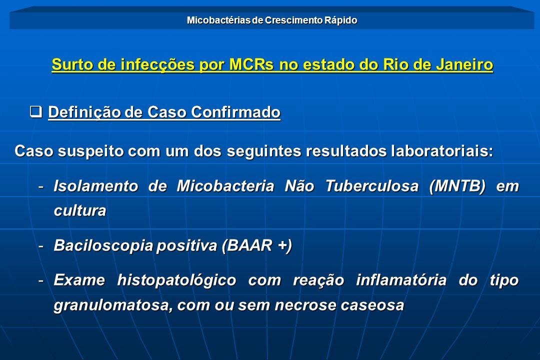 Surto de infecções por MCRs no estado do Rio de Janeiro Definição de Caso Confirmado Definição de Caso Confirmado Caso suspeito com um dos seguintes r