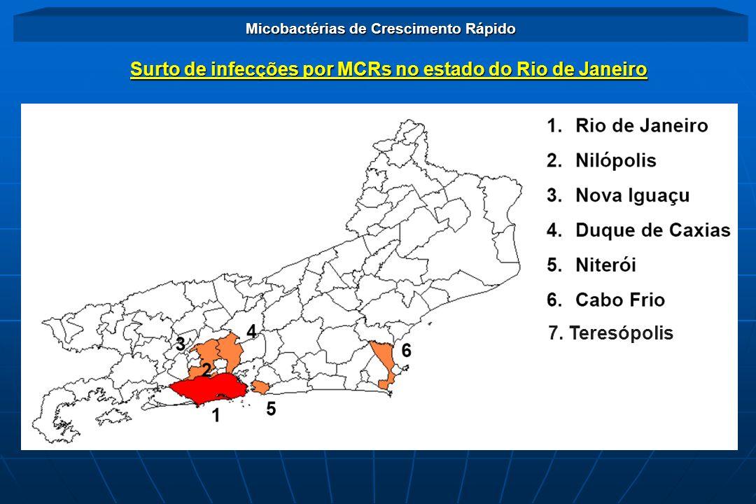 Caracter í sticas Demogr á ficas n (%) n (%) Sexo Feminino 78% Mediana de Idade (anos) 44 (13 – 89) Micobactérias de Crescimento Rápido Surto de infecções por MCRs no estado do Rio de Janeiro