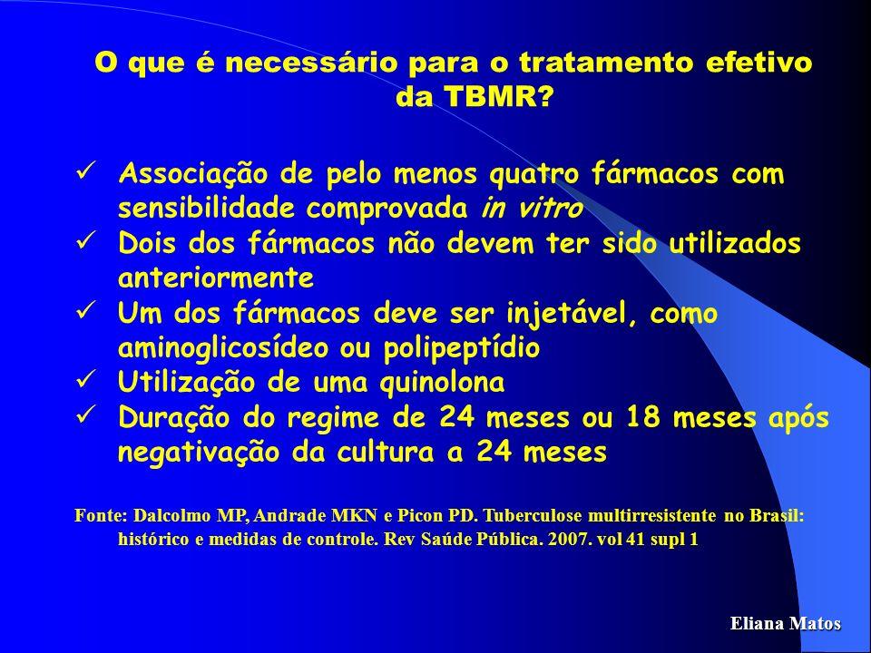 O que é necessário para o tratamento efetivo da TBMR? Associação de pelo menos quatro fármacos com sensibilidade comprovada in vitro Dois dos fármacos