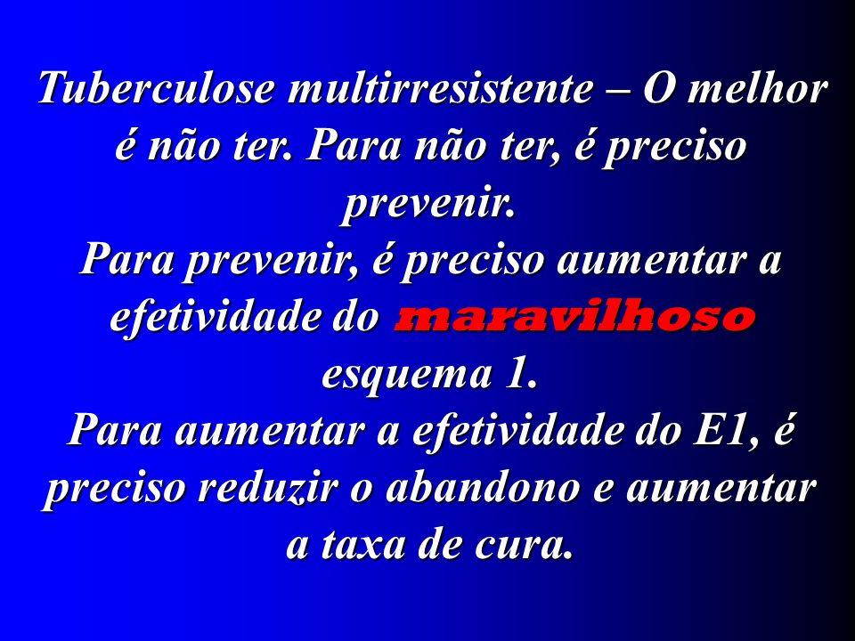 Tuberculose multirresistente – O melhor é não ter. Para não ter, é preciso prevenir. Para prevenir, é preciso aumentar a efetividade do maravilhoso es