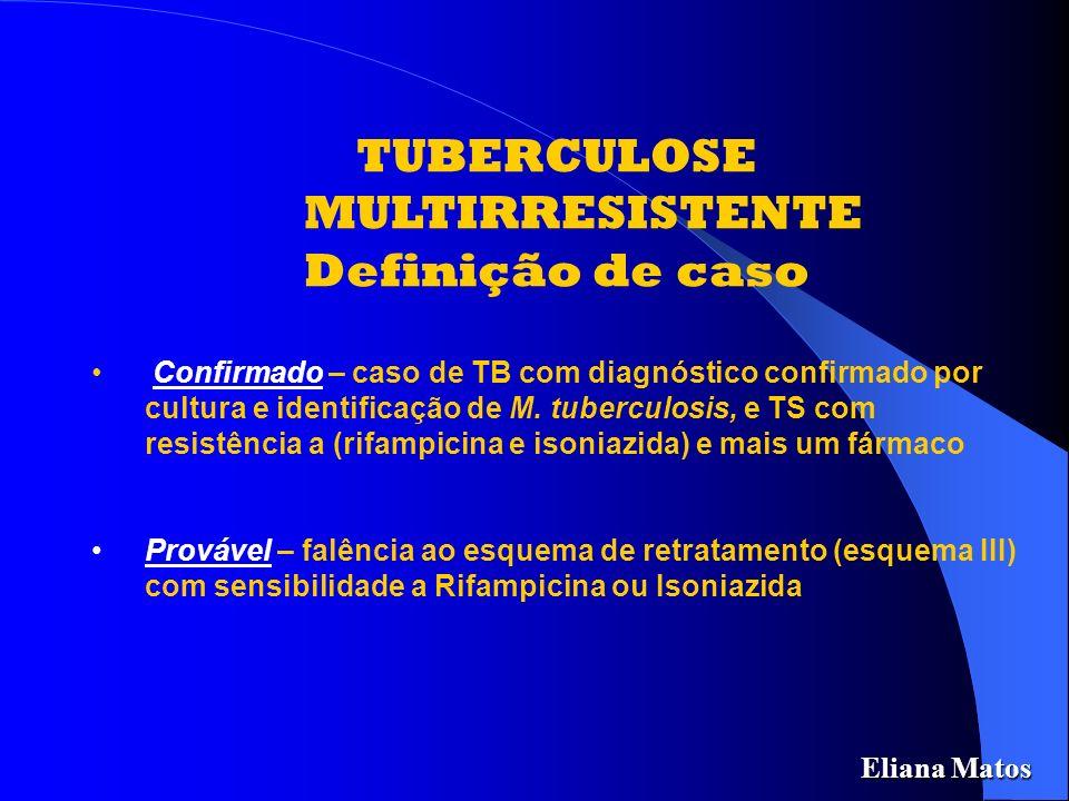 TUBERCULOSE MULTIRRESISTENTE Aspectos especiais de acompanhamento de casos de TBMR Baciloscopias e culturas mensais Baciloscopias e culturas mensais RX de tórax – trimestral ou de acordo com mudança clínica RX de tórax – trimestral ou de acordo com mudança clínica Função renal e hepática trimestral Função renal e hepática trimestral em idosos ou a critério clínico em idosos ou a critério clínico Eliana Matos